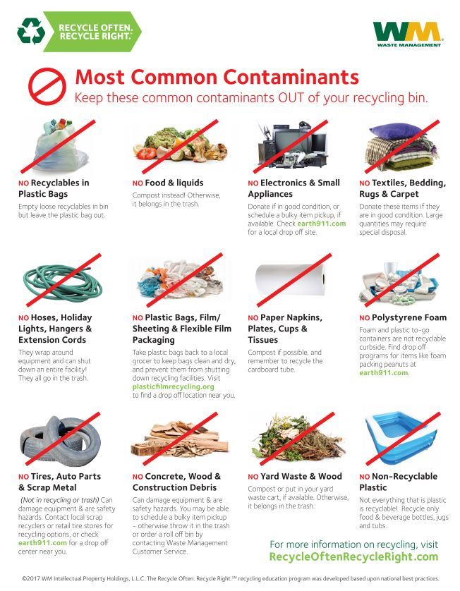 Most-Common-Contaminants
